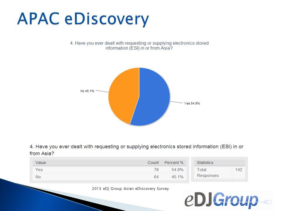 2013 eDJ Group Asian eDiscovery Survey