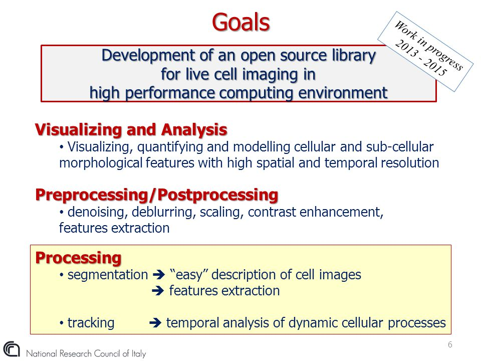 Goals 6 Development of an open source library for live cell imaging in high performance computing environment Preprocessing/Postprocessing denoising,