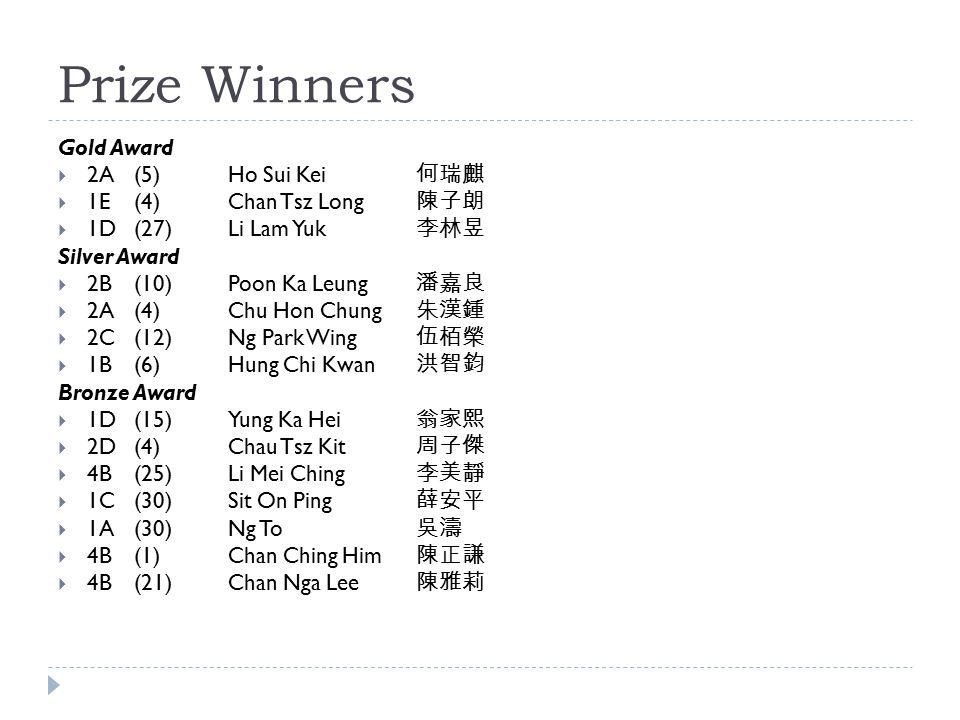 Prize Winners Gold Award  2A(5)Ho Sui Kei 何瑞麒  1E(4)Chan Tsz Long 陳子朗  1D(27)Li Lam Yuk 李林昱 Silver Award  2B(10)Poon Ka Leung 潘嘉良  2A(4)Chu Hon Chung 朱漢鍾  2C(12)Ng Park Wing 伍栢榮  1B(6)Hung Chi Kwan 洪智鈞 Bronze Award  1D(15)Yung Ka Hei 翁家熙  2D(4)Chau Tsz Kit 周子傑  4B(25)Li Mei Ching 李美靜  1C(30)Sit On Ping 薛安平  1A(30)Ng To 吳濤  4B(1)Chan Ching Him 陳正謙  4B(21)Chan Nga Lee 陳雅莉