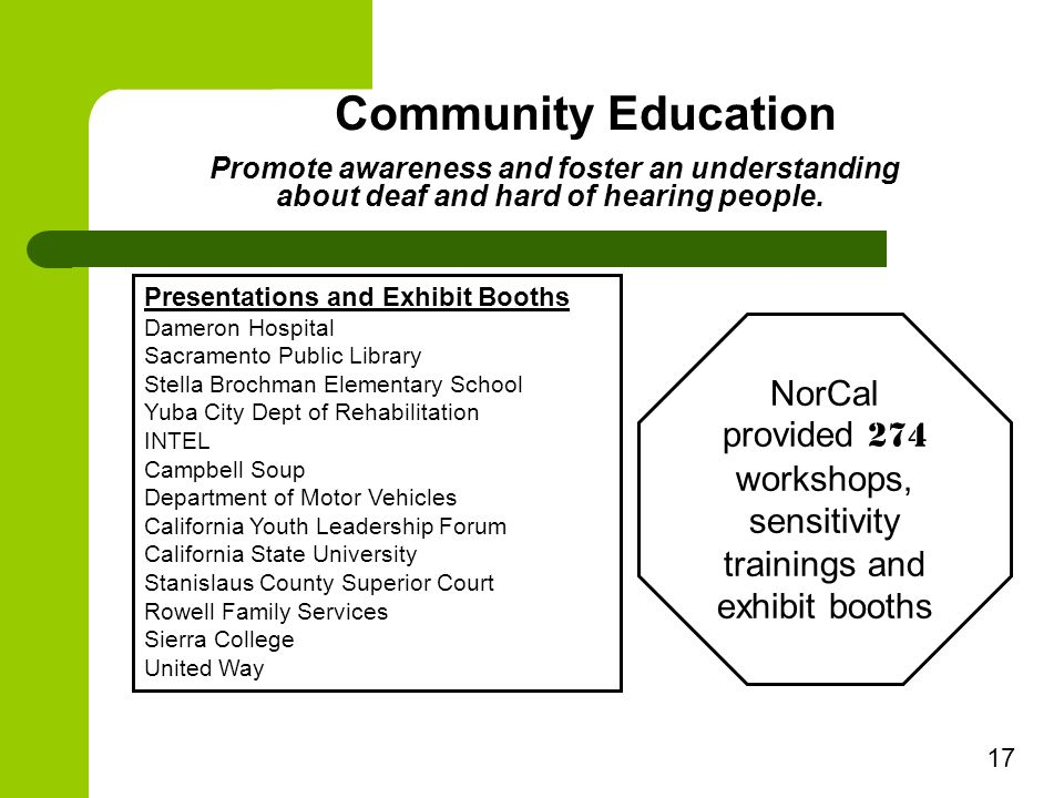 Community Education Presentations and Exhibit Booths Dameron Hospital Sacramento Public Library Stella Brochman Elementary School Yuba City Dept of Rehabilitation INTEL Campbell Soup Department of Motor Vehicles California Youth Leadership Forum California State University Stanislaus County Superior Court Rowell Family Services Sierra College United Way Promote awareness and foster an understanding about deaf and hard of hearing people.