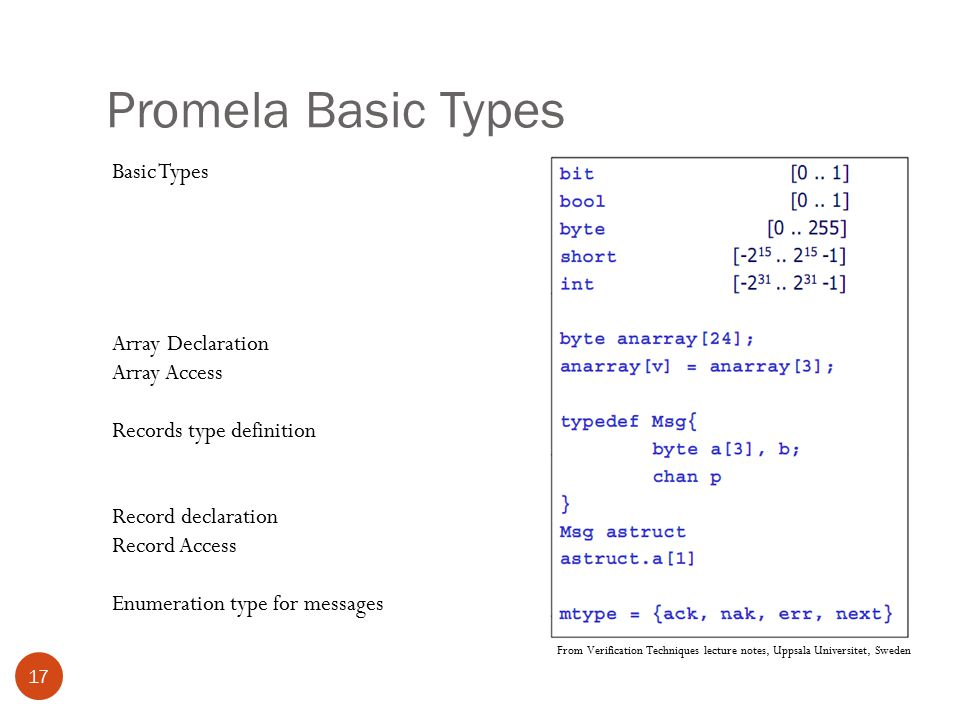 Promela Basic Types 17 Basic Types Array Declaration Array Access Records type definition Record declaration Record Access Enumeration type for messages From Verification Techniques lecture notes, Uppsala Universitet, Sweden