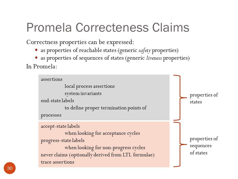 Promela Correcteness Claims 30 Correctness properties can be expressed: as properties of reachable states (generic safety properties) as properties of sequences of states (generic liveness properties) In Promela: properties of states assertions local process assertions system invariants end-state labels to define proper termination points of processes accept-state labels when looking for acceptance cycles progress-state labels when looking for non-progress cycles never claims (optionally derived from LTL formulae) trace assertions properties of sequences of states