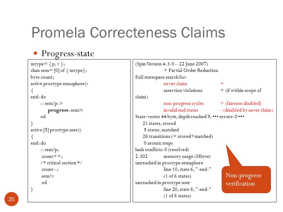 Promela Correcteness Claims 35 Progress-state mtype= { p, v }; chan sem= [0] of { mtype}; byte count; active proctype semaphore() { end: do :: sem!p-> progress: sem?v od } active [5] proctype user() { end: do :: sem?p; count++; /* critical section */ count--; sem!v od } (Spin Version 4.3.0 -- 22 June 2007) + Partial Order Reduction Full statespace search for: never claim + assertion violations+ (if within scope of claim) non-progress cycles + (fairness disabled) invalid end states- (disabled by never claim) State-vector 44 byte, depth reached 9, errors: 0 21 states, stored 5 states, matched 26 transitions (= stored+matched) 0 atomic steps hash conflicts: 0 (resolved) 2.302 memory usage (Mbyte) unreached in proctype semaphore line 10, state 6, -end- (1 of 6 states) unreached in proctype user line 20, state 8, -end- (1 of 8 states) Non-progress verification