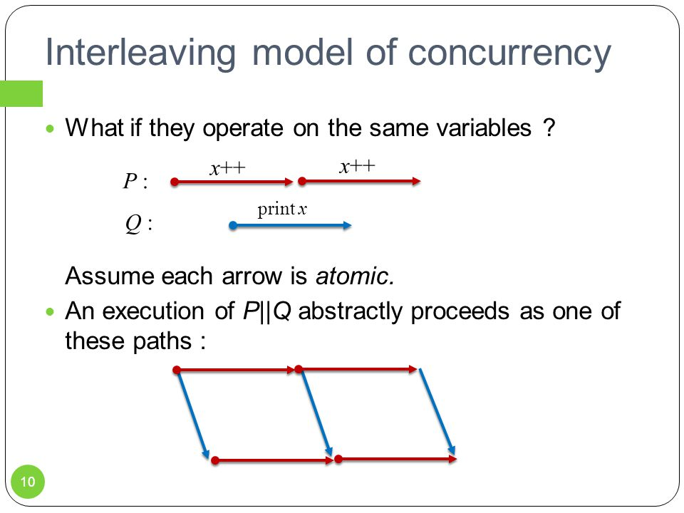 Interleaving model of concurrency What if they operate on the same variables .