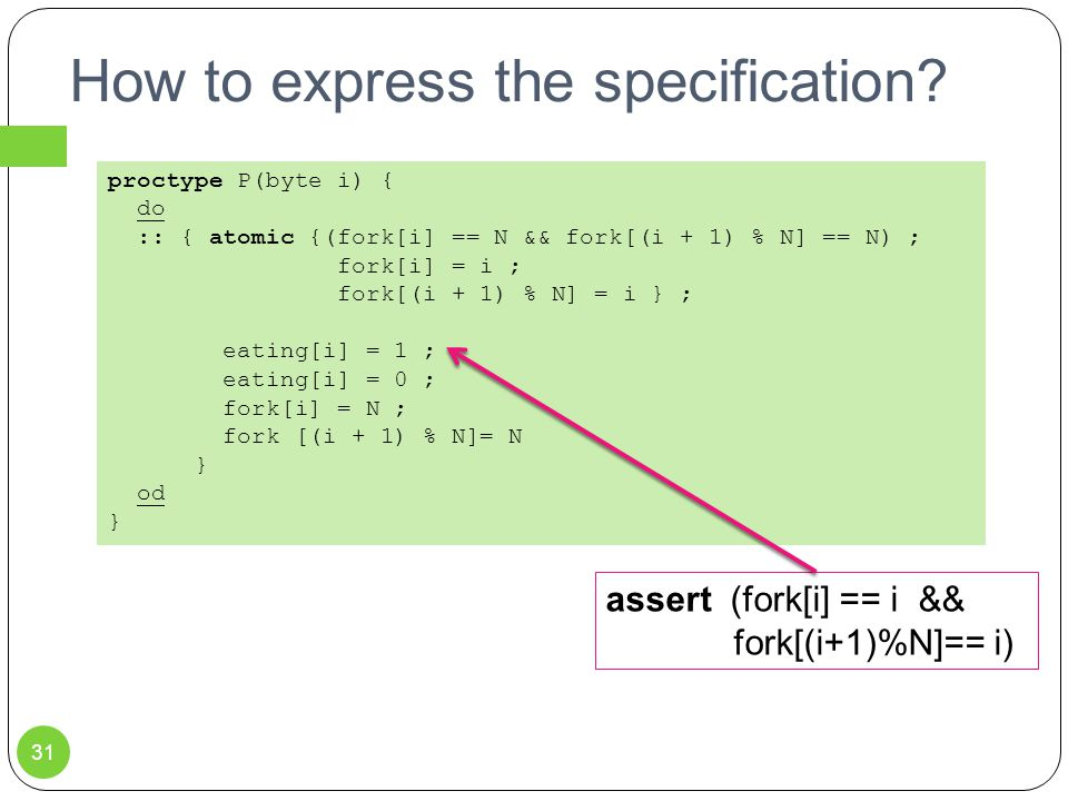 How to express the specification.