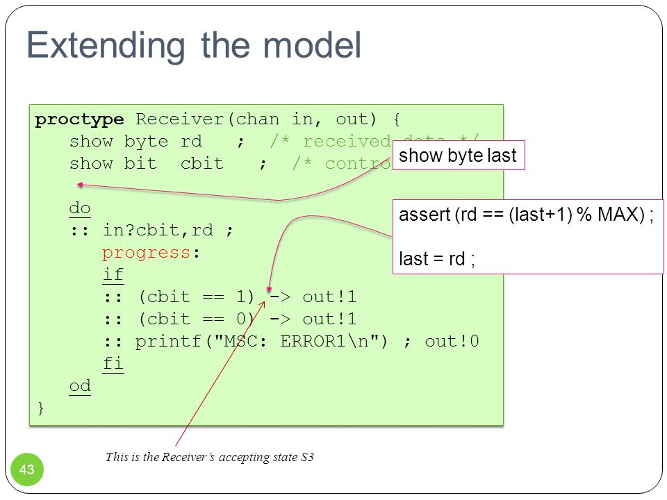 Extending the model proctype Receiver(chan in, out) { show byte rd ; /* received data */ show bit cbit ; /* control bit */ do :: in cbit,rd ; progress: if :: (cbit == 1) -> out!1 :: (cbit == 0) -> out!1 :: printf( MSC: ERROR1\n ) ; out!0 fi od } proctype Receiver(chan in, out) { show byte rd ; /* received data */ show bit cbit ; /* control bit */ do :: in cbit,rd ; progress: if :: (cbit == 1) -> out!1 :: (cbit == 0) -> out!1 :: printf( MSC: ERROR1\n ) ; out!0 fi od } show byte last assert (rd == (last+1) % MAX) ; last = rd ; This is the Receiver's accepting state S3 43