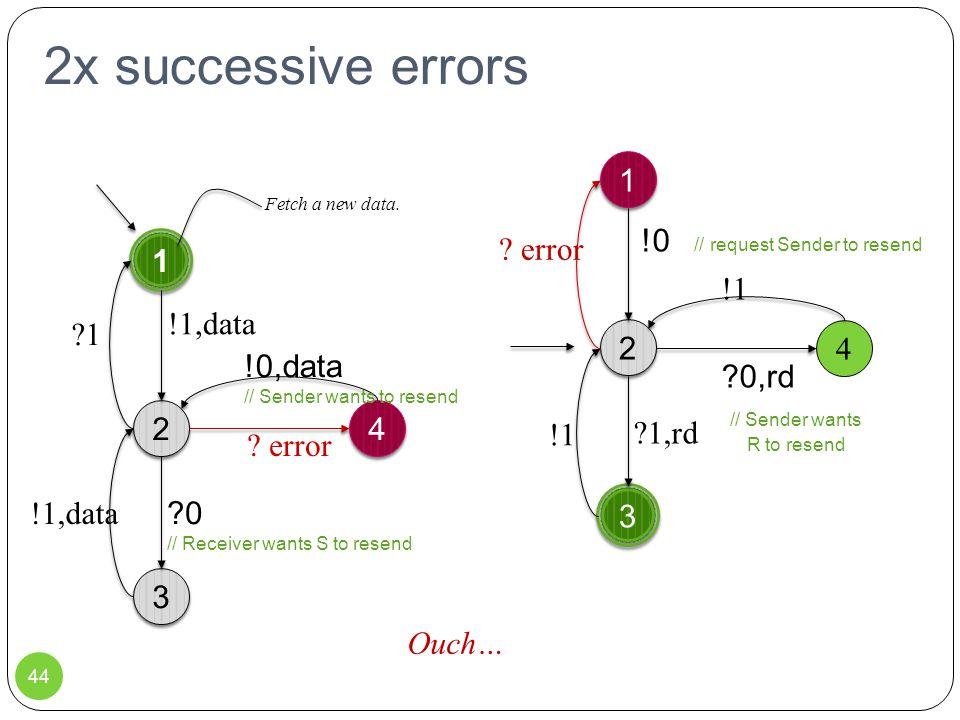 2x successive errors 1 1 3 3 2 2 4 4 !1,data .