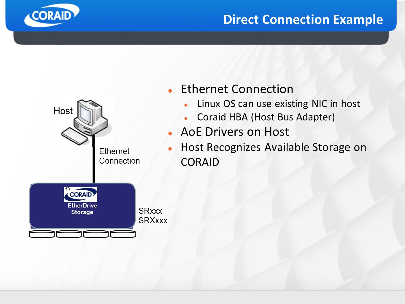 Direct Connection Example Ethernet Connection Linux OS can use existing NIC in host Coraid HBA (Host Bus Adapter) AoE Drivers on Host Host Recognizes Available Storage on CORAID Ethernet Connection Host SRxxx SRXxxx EtherDrive Storage