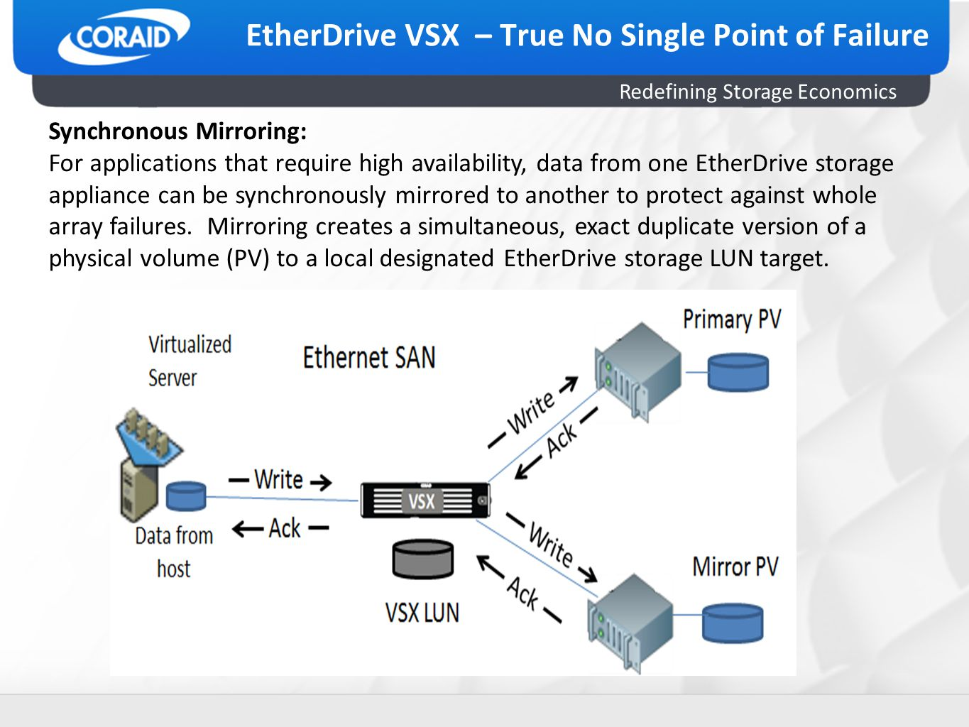 Redefining Storage Economics EtherDrive VSX – True No Single Point of Failure Synchronous Mirroring: For applications that require high availability, data from one EtherDrive storage appliance can be synchronously mirrored to another to protect against whole array failures.