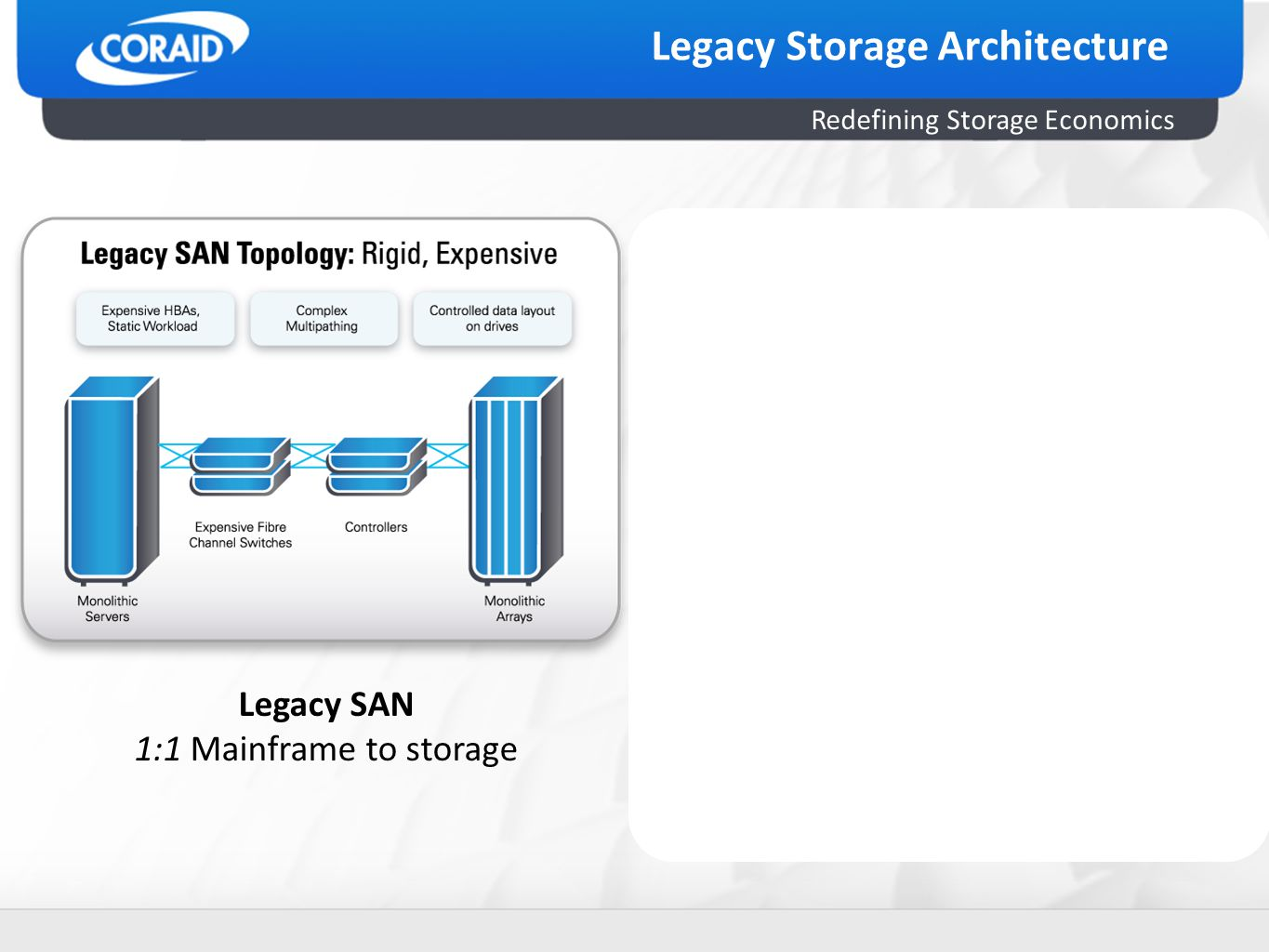 Redefining Storage Economics Legacy Storage Architecture Legacy SAN 1:1 Mainframe to storage Today's SAN Many:1 Servers to storage Many:1 Virtual to physical servers