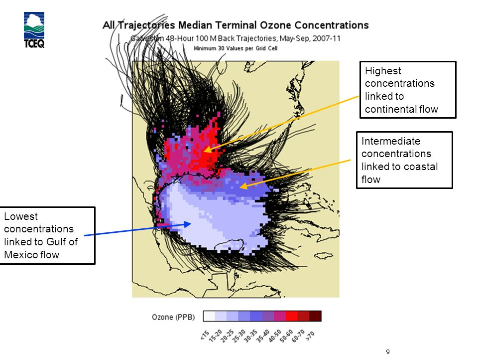 Air Quality Division Trends in background ozone MJE January 16, 2014 Page 9 Highest concentrations linked to continental flow Intermediate concentrations linked to coastal flow Lowest concentrations linked to Gulf of Mexico flow