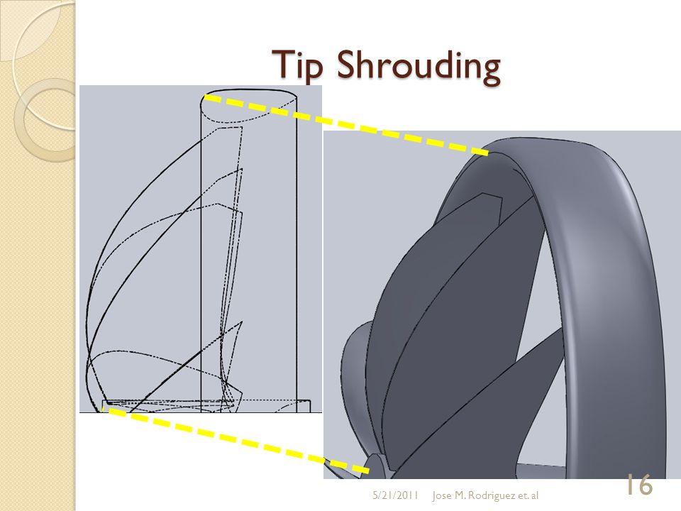 Tip Shrouding 5/21/2011 16 Jose M. Rodriguez et. al