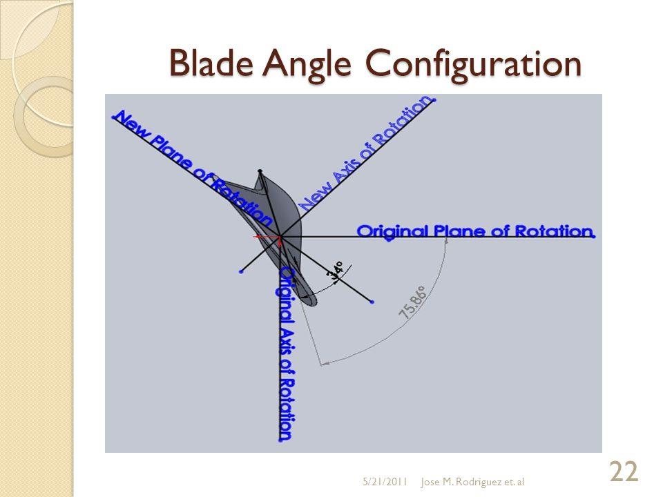 5/21/2011Jose M. Rodriguez et. al 22 Blade Angle Configuration