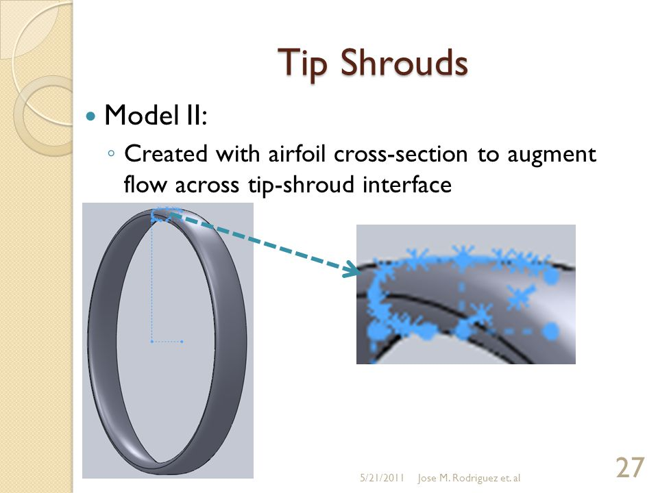 Tip Shrouds Model II: ◦ Created with airfoil cross-section to augment flow across tip-shroud interface 5/21/2011Jose M. Rodriguez et. al 27