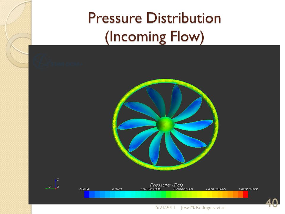 Pressure Distribution (Incoming Flow) 5/21/2011 40 Jose M. Rodriguez et. al