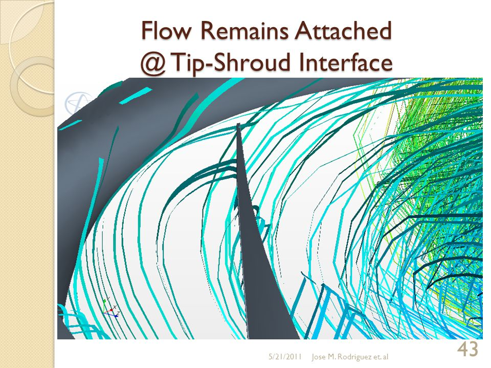 Flow Remains Attached @ Tip-Shroud Interface 5/21/2011 43 Jose M. Rodriguez et. al