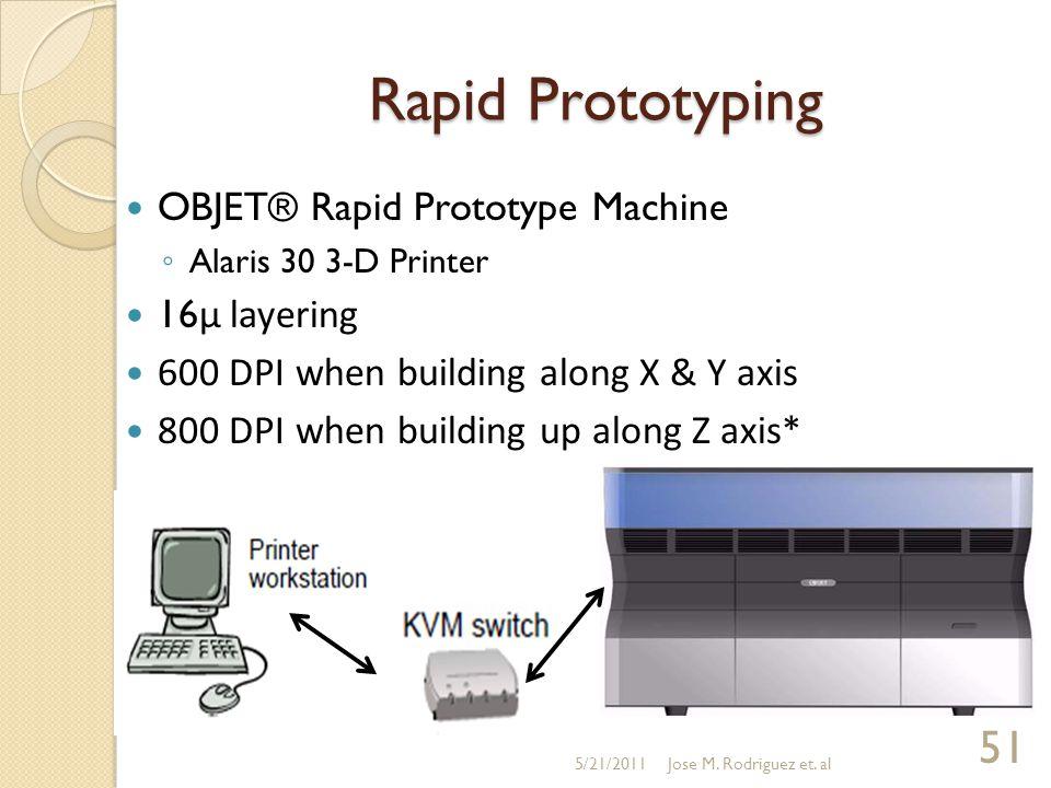 Rapid Prototyping OBJET® Rapid Prototype Machine ◦ Alaris 30 3-D Printer 16 μ layering 600 DPI when building along X & Y axis 800 DPI when building up along Z axis* 5/21/2011 51 Jose M.