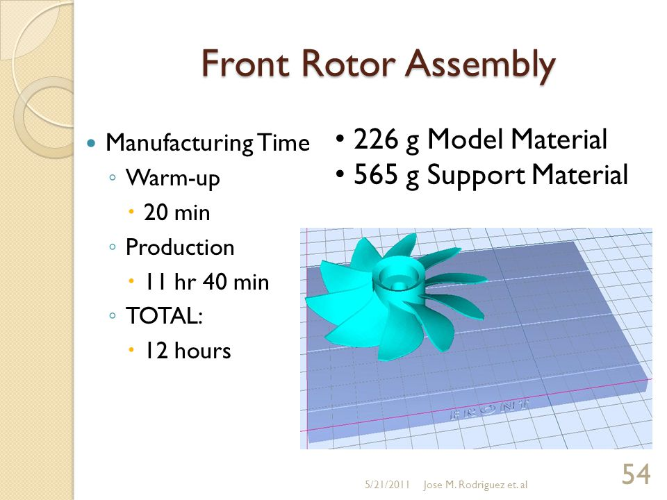 Front Rotor Assembly Manufacturing Time ◦ Warm-up  20 min ◦ Production  11 hr 40 min ◦ TOTAL:  12 hours 226 g Model Material 565 g Support Material 5/21/2011 54 Jose M.