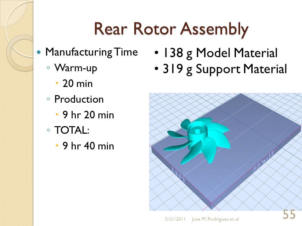 Rear Rotor Assembly Manufacturing Time ◦ Warm-up  20 min ◦ Production  9 hr 20 min ◦ TOTAL:  9 hr 40 min 138 g Model Material 319 g Support Material 5/21/2011 55 Jose M.