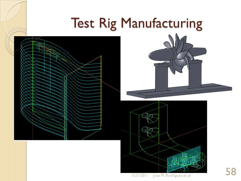 Test Rig Manufacturing 5/21/2011 58 Jose M. Rodriguez et. al