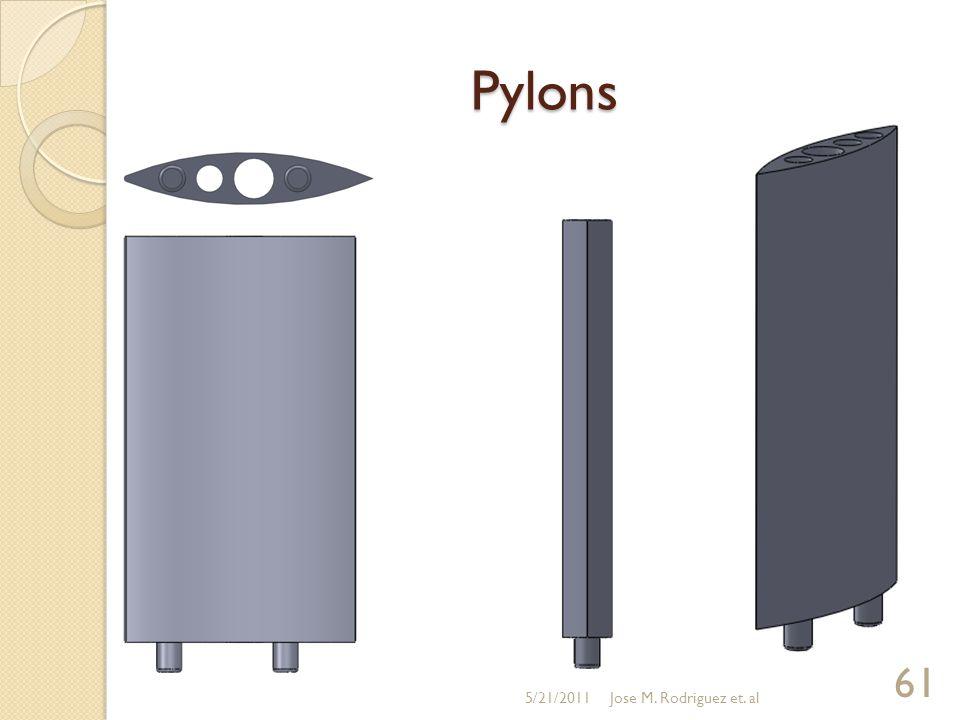 Pylons 5/21/2011 61 Jose M. Rodriguez et. al