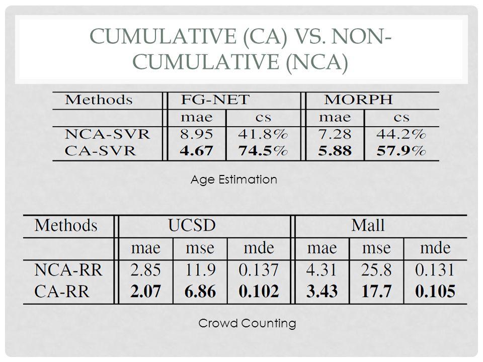 CUMULATIVE (CA) VS. NON- CUMULATIVE (NCA) Crowd Counting Age Estimation