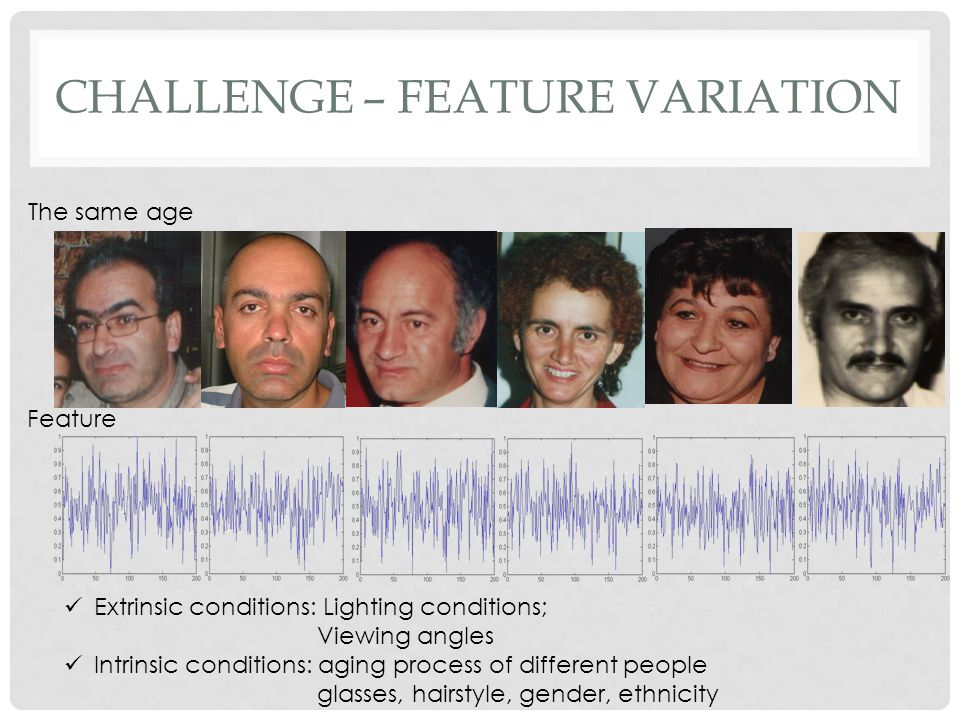 CHALLENGE – FEATURE VARIATION The same age Extrinsic conditions: Lighting conditions; Viewing angles Intrinsic conditions: aging process of different people glasses, hairstyle, gender, ethnicity Feature