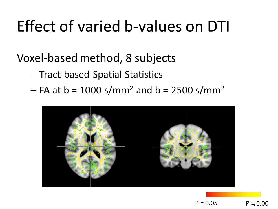Effect of varied b-values on DTI Voxel-based method, 8 subjects – Tract-based Spatial Statistics – FA at b = 1000 s/mm 2 and b = 2500 s/mm 2 P = 0.05