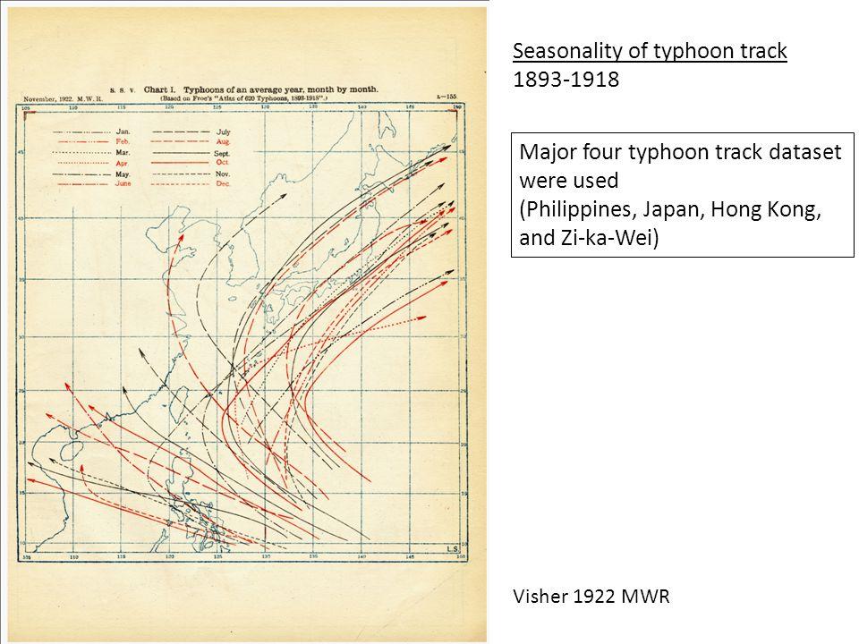 Seasonality of typhoon track 1893-1918 Visher 1922 MWR Major four typhoon track dataset were used (Philippines, Japan, Hong Kong, and Zi-ka-Wei)