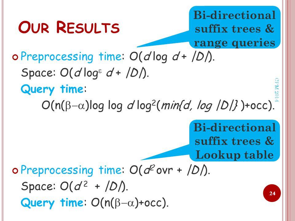 O UR R ESULTS Preprocessing time: O(d log d + |D|). Space: O(d log  d + |D|). Query time: O(n(  )log log d log 2 (min{d, log |D|} )+occ). Preproce