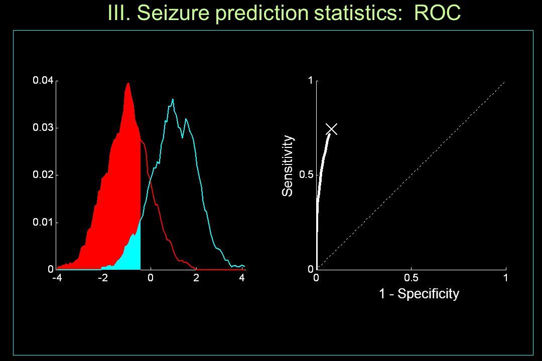 III. Seizure prediction statistics: ROC Sensitivity 1 - Specificity