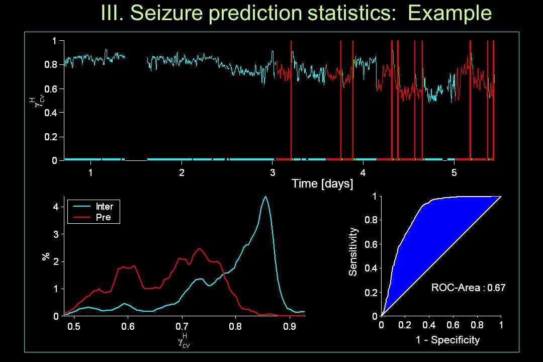 III. Seizure prediction statistics: Example Sensitivity 1 - Specificity ROC-Area Time [days] e