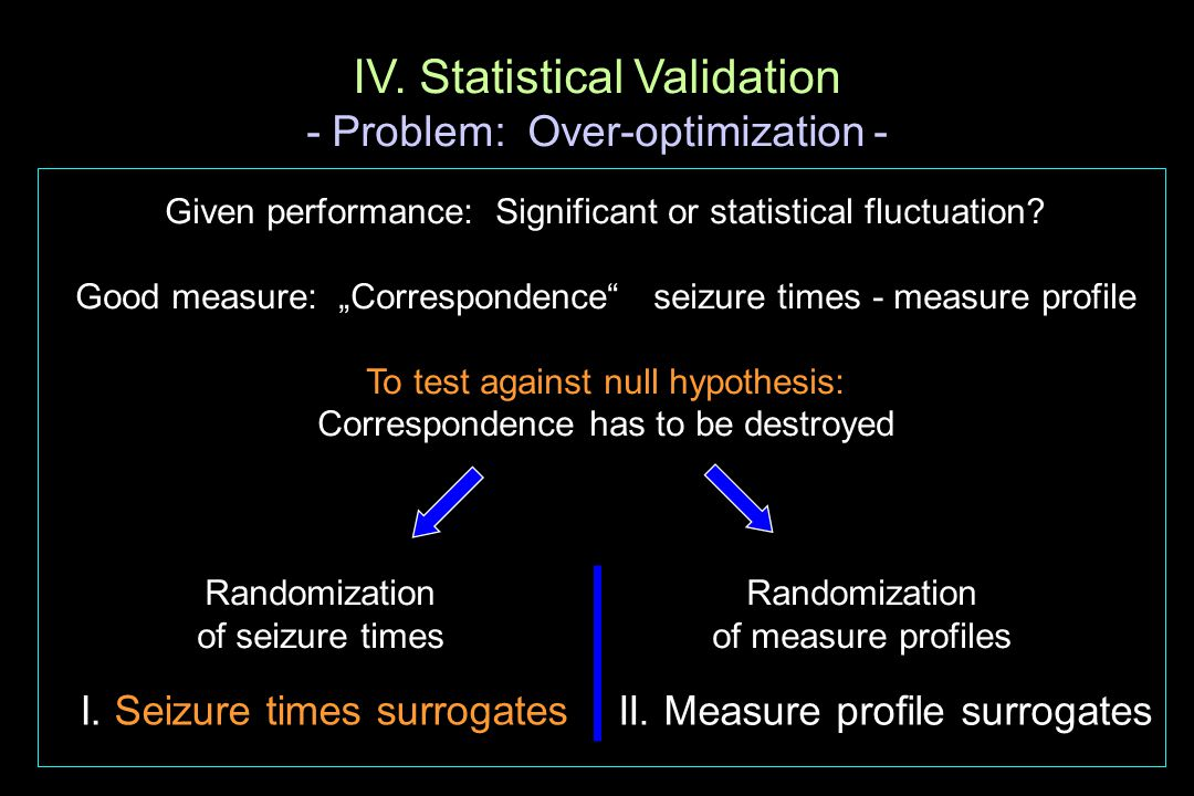 "IV. Statistical Validation - Problem: Over-optimization - Given performance: Significant or statistical fluctuation? Good measure: ""Correspondence"" se"