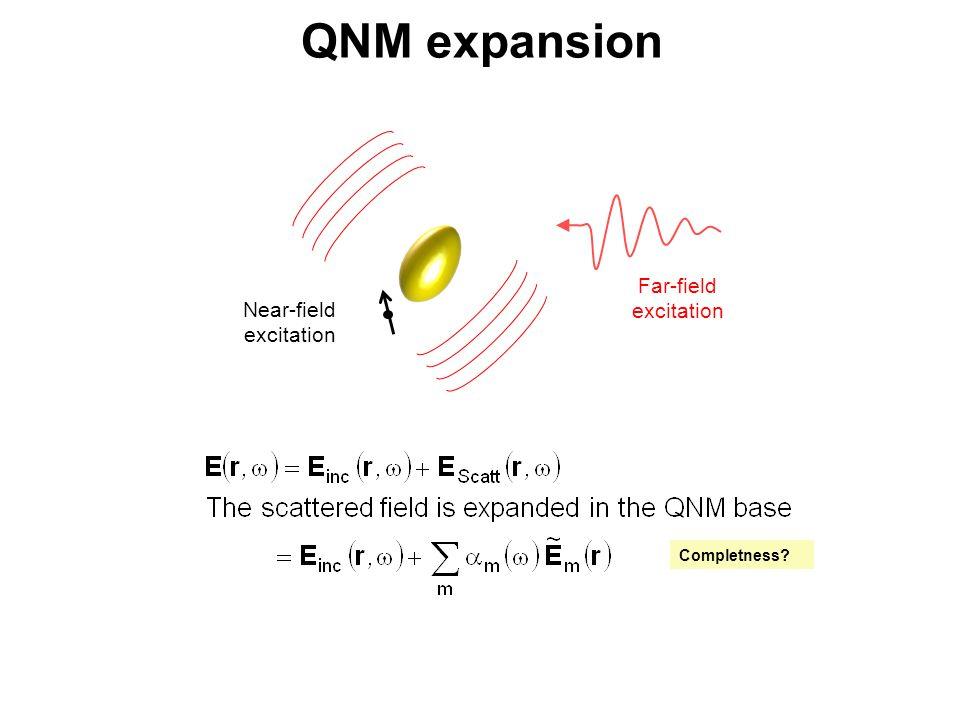 Far-field excitation QNM expansion Near-field excitation Completness?