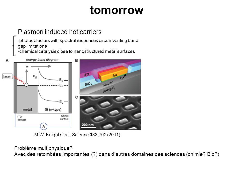 Plasmon induced hot carriers tomorrow Problème multiphysique? Avec des retombées importantes (?) dans d'autres domaines des sciences (chimie? Bio?) M.