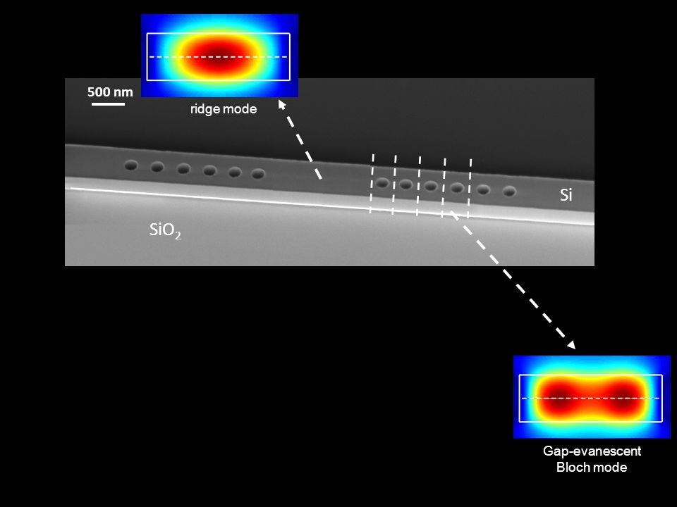 500 nm SiO 2 tapered section Si periodic mirror P.
