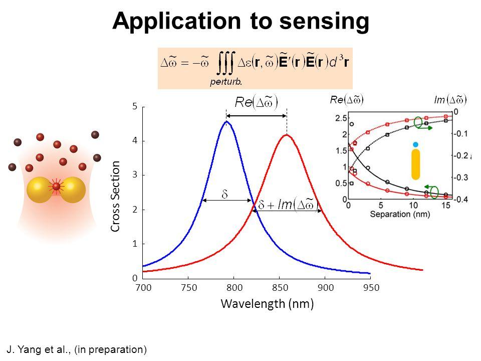 Cross Section 700750800850900950 0 1 2 3 4 5 Wavelength (nm) Application to sensing J. Yang et al., (in preparation)