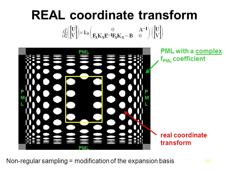 45 PML PMLPML PMLPML REAL coordinate transform Non-regular sampling = modification of the expansion basis PML with a complex f PML coefficient real co