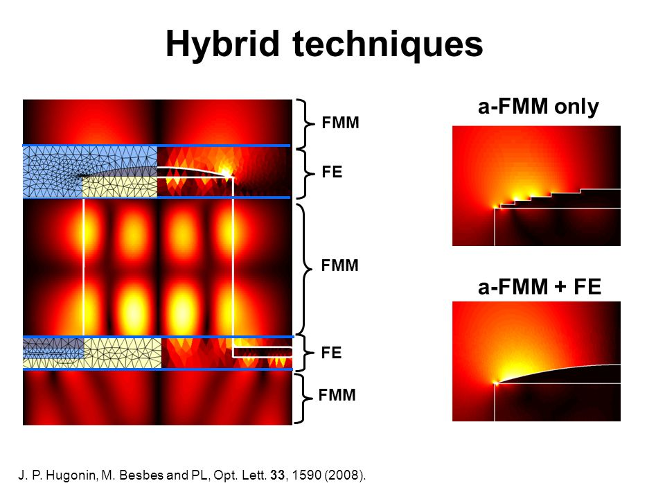 FMM FE a-FMM + FE a-FMM only J. P. Hugonin, M. Besbes and PL, Opt. Lett. 33, 1590 (2008). Hybrid techniques