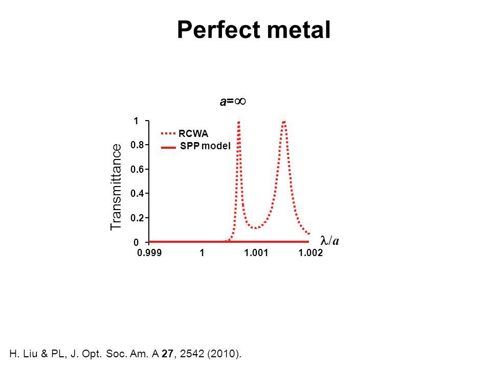 H. Liu & PL, J. Opt. Soc. Am. A 27, 2542 (2010). Perfect metal RCWA 0.99911.0011.002 0 0.2 0.4 0.6 0.8 1 a=a= /a SPP model Transmittance