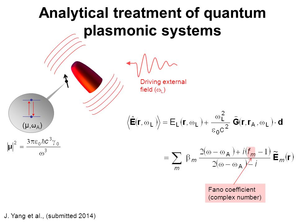 (µ,  A ) Driving external field (  L ) Fano coefficient (complex number) Analytical treatment of quantum plasmonic systems J. Yang et al., (submitte