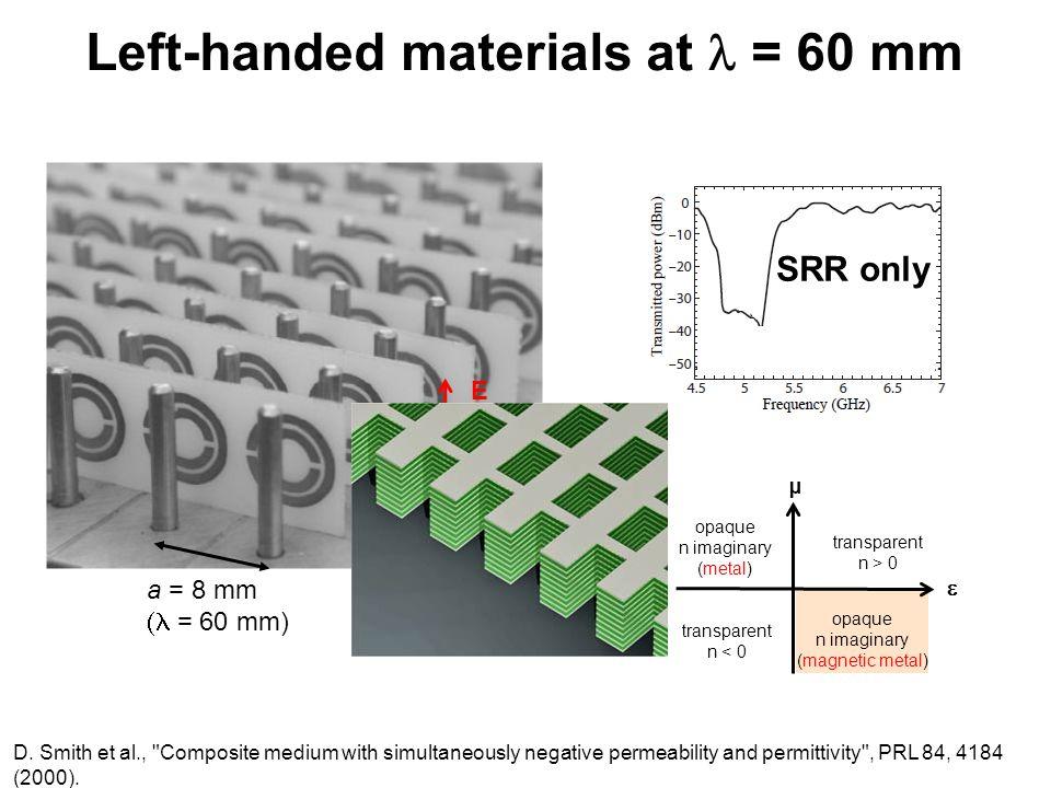 a = 8 mm  = 60 mm) k E H D. Smith et al.,