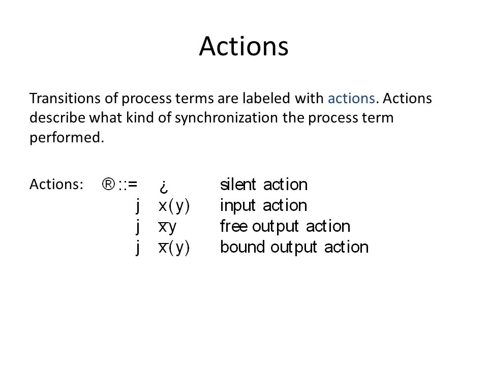 Actions Transitions of process terms are labeled with actions.