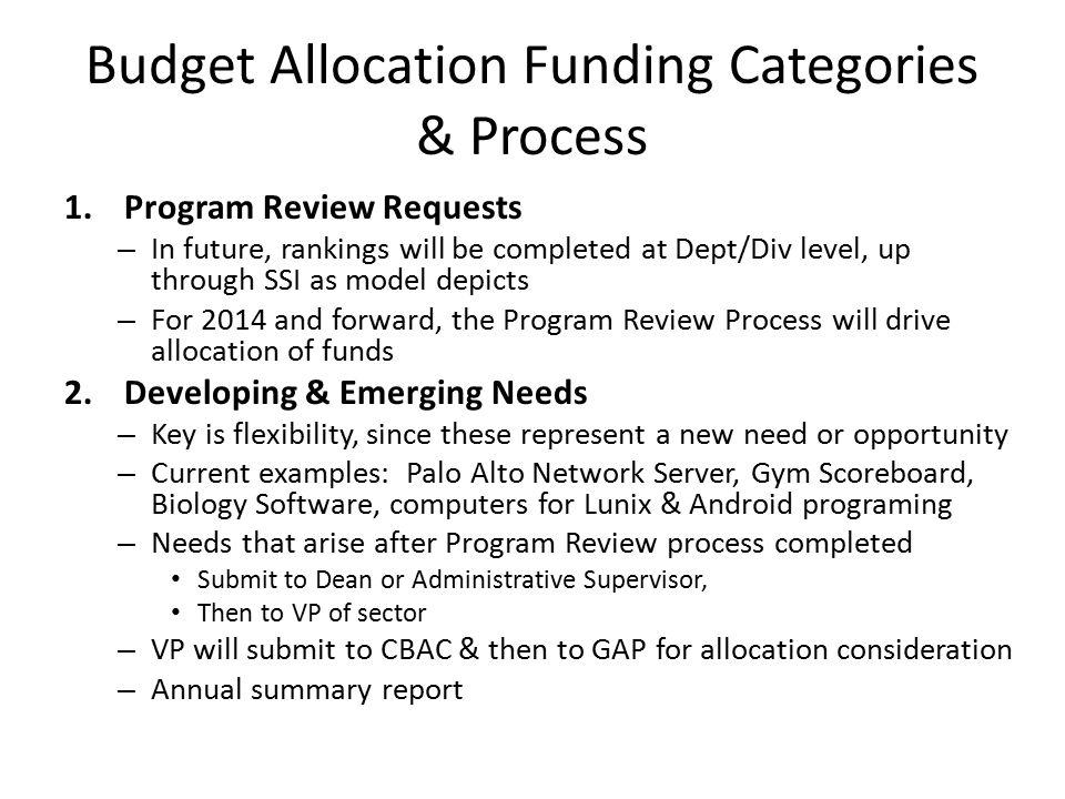 New Model Funding Categories & Process 3.