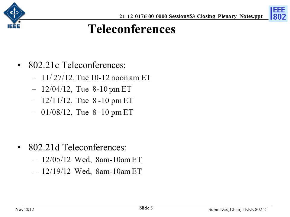 21-12-0176-00-0000-Session#53-Closing_Plenary_Notes.ppt BRC Anthony Chan (Chair) Dapeng Liu Charlie Perkins Yoshihiro Ohba Antonio de la Oliva Hyunho Park Hyeong Ho Lee Subir Das, Chair, IEEE 802.21 Slide 6 Nov 2012