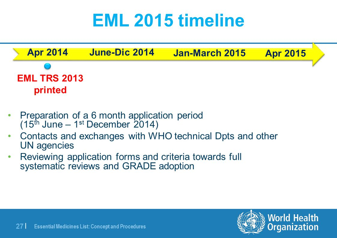 Essential Medicines List: Concept and Procedures 27 | Apr 2014 EML TRS 2013 printed June-Dic 2014 Jan-March 2015 Apr 2015 Preparation of a 6 month application period (15 th June – 1 st December 2014) Contacts and exchanges with WHO technical Dpts and other UN agencies Reviewing application forms and criteria towards full systematic reviews and GRADE adoption EML 2015 timeline
