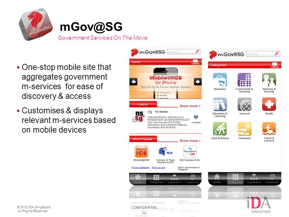 CONFIDENTIAL © 2012 IDA Singapore. All Rights Reserved. 14 mGov@SG Government Services On The Move  One-stop mobile site that aggregates government m
