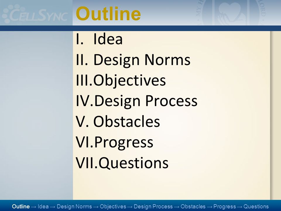 Outline I.Idea II.Design Norms III.Objectives IV.Design Process V.Obstacles VI.Progress VII.Questions Outline → Idea → Design Norms → Objectives → Design Process → Obstacles → Progress → Questions