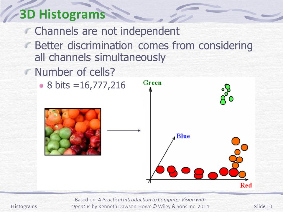 3D Histograms Channels are not independent Better discrimination comes from considering all channels simultaneously Number of cells? 8 bits =16,777,21