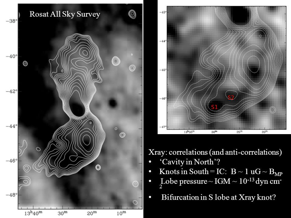 Xray: correlations (and anti-correlations) 'Cavity in North'.